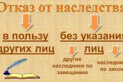 Изображение - Круг обязательных наследников otkaz-ot-nasledstva2-e1426448079150-250x166